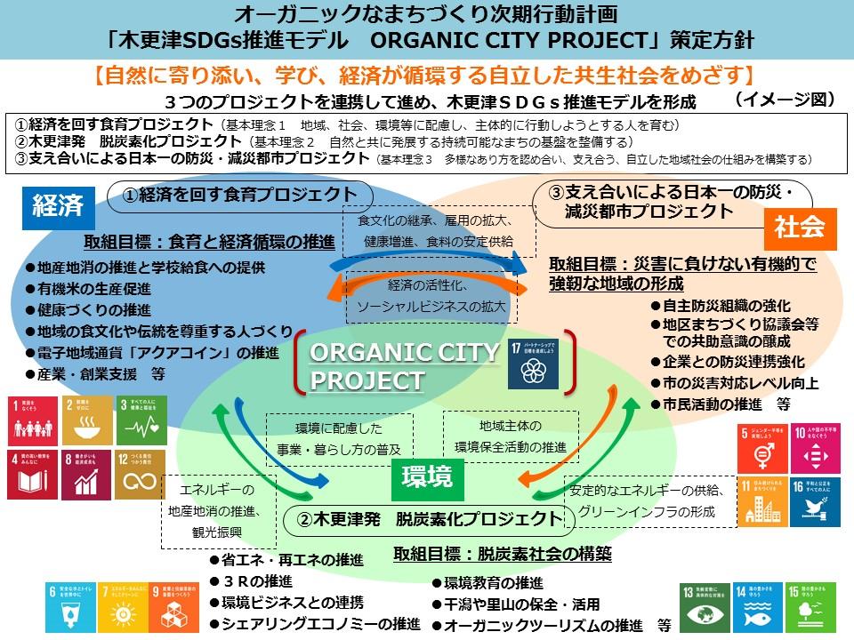 計画イメージ図